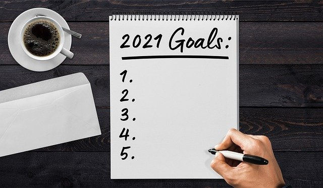How I implemented a dynamic content strategy for the year 2020
